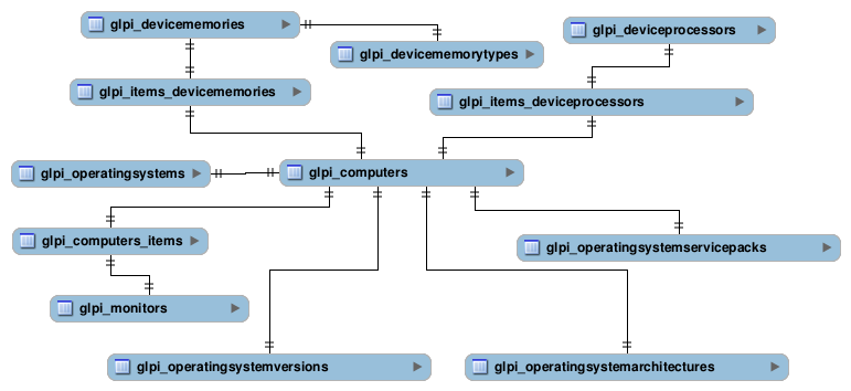 documentation glpi